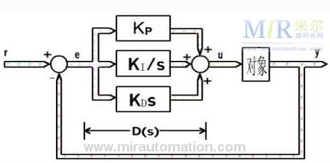 电路 电路图 电子 原理图 477_236